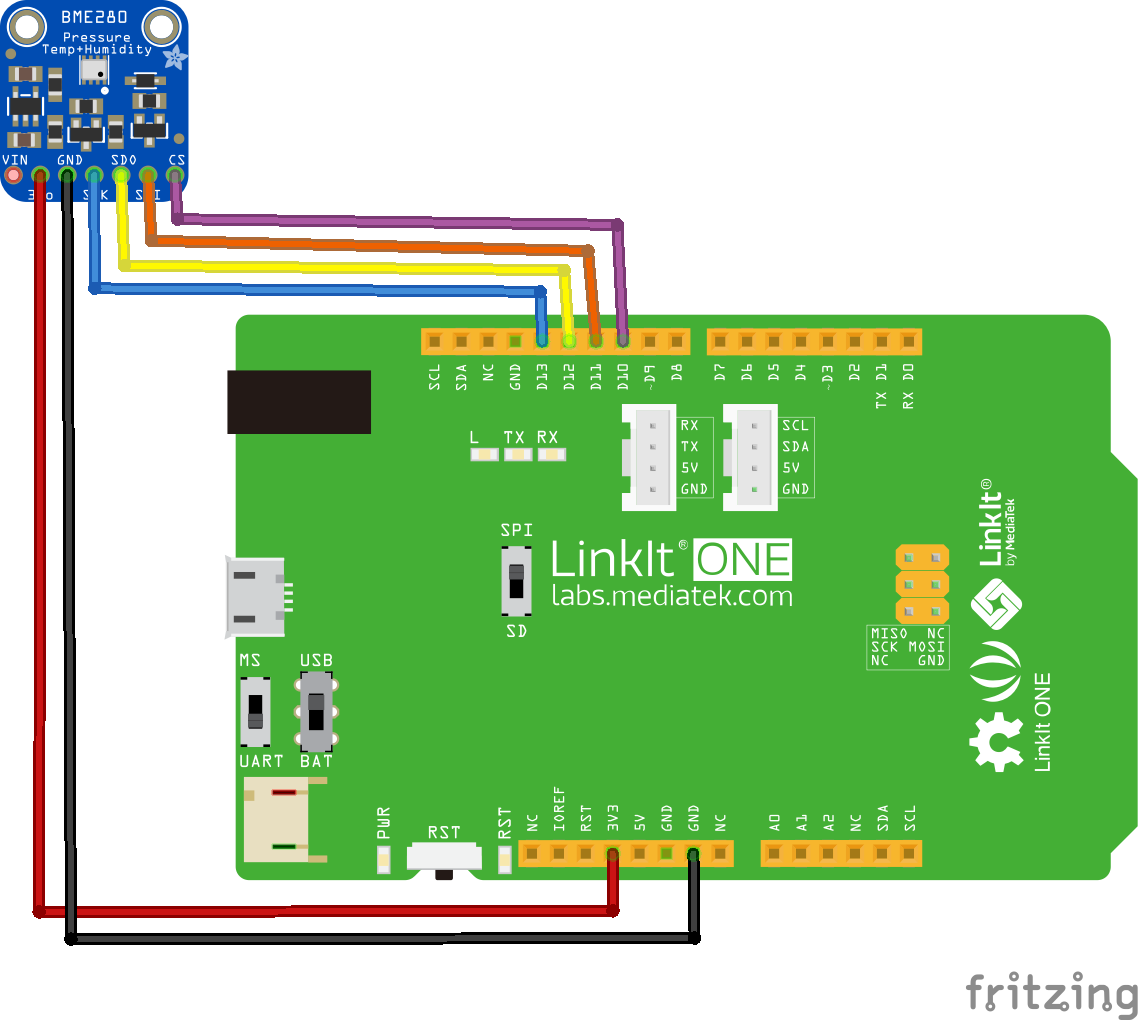 IoT LearningLinkit One and BME280 sensor example - IoT Learning