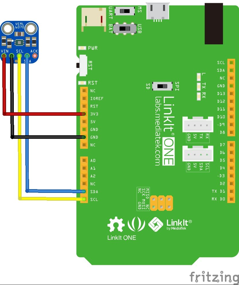linkit and VEML6070 layout
