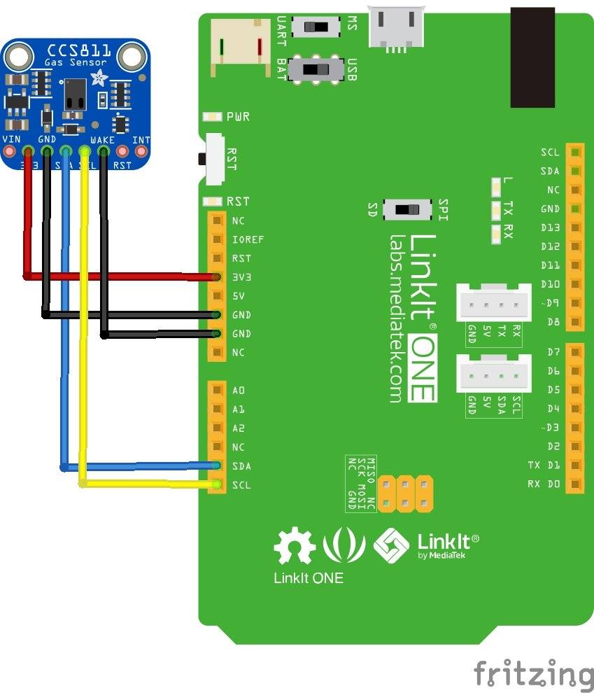 linkit and ccs811 layout