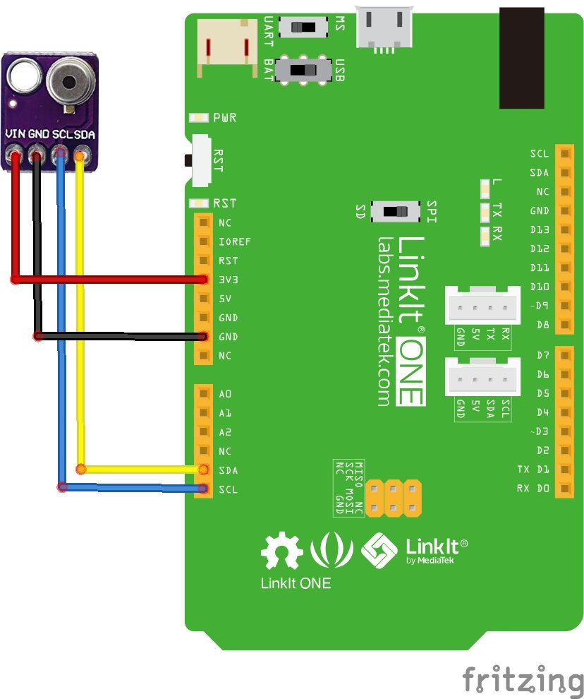 linkit and mlx90615 layout