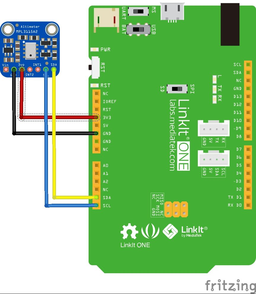 linkit and mpl3115a2 layout