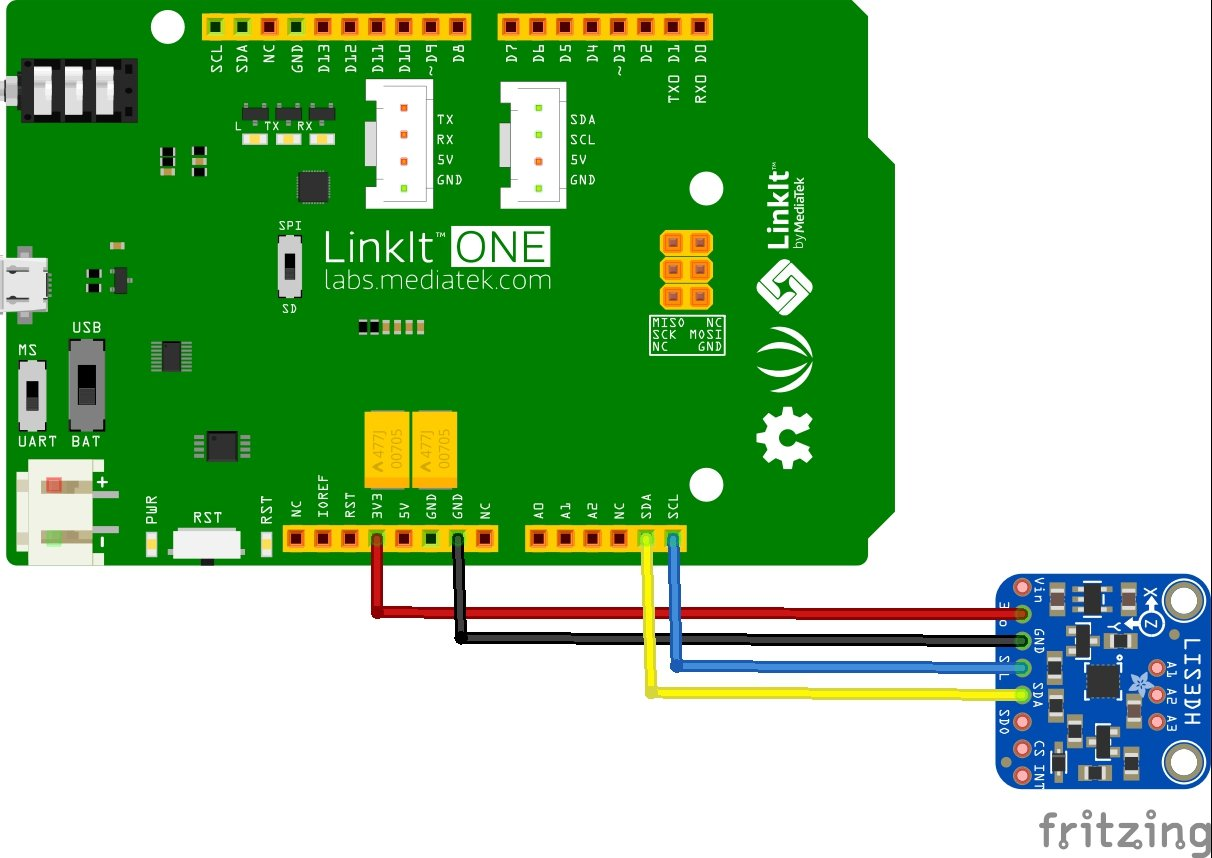 linkit and LIS3DSH layout