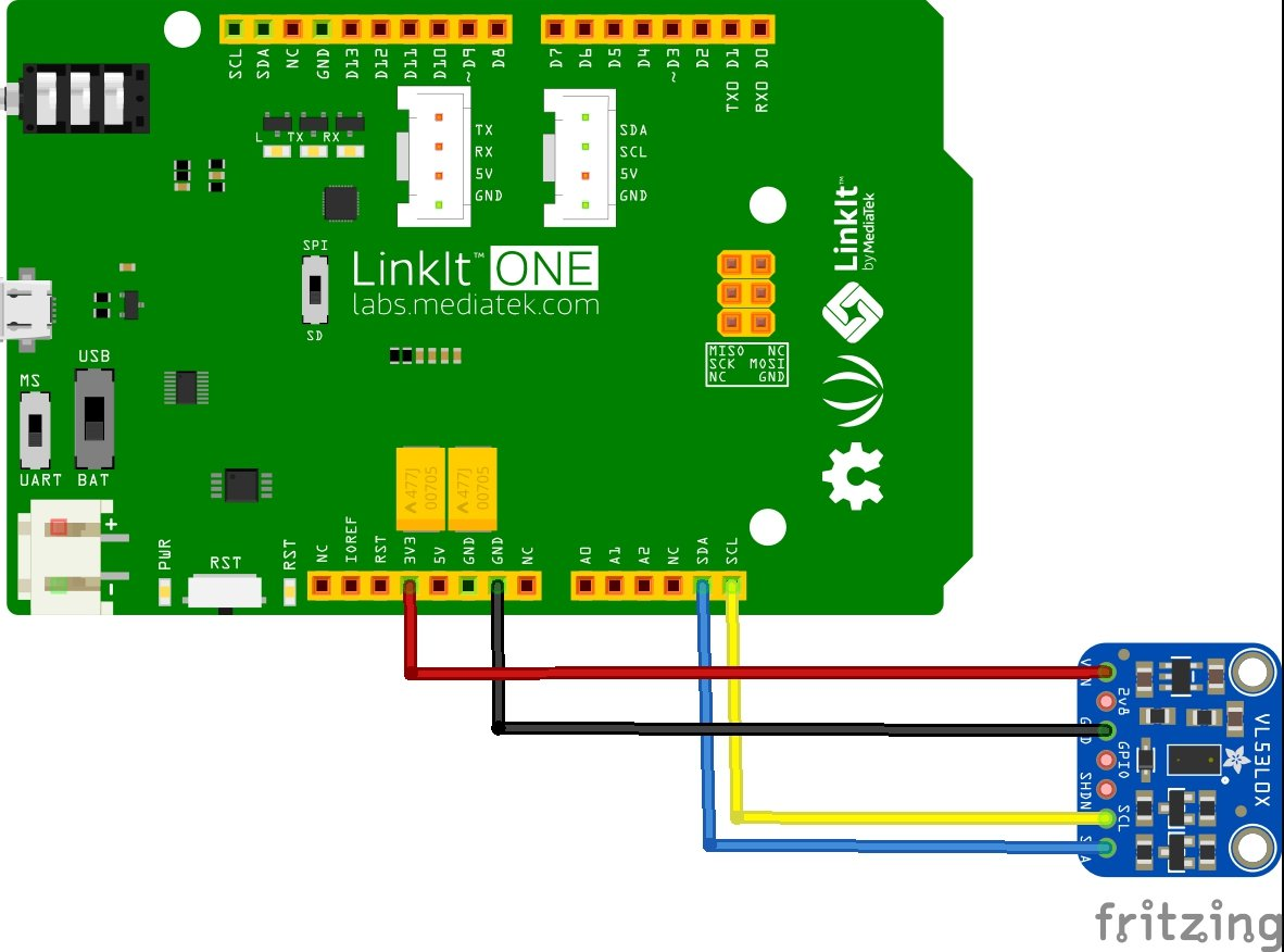 linkit and VL53L0X